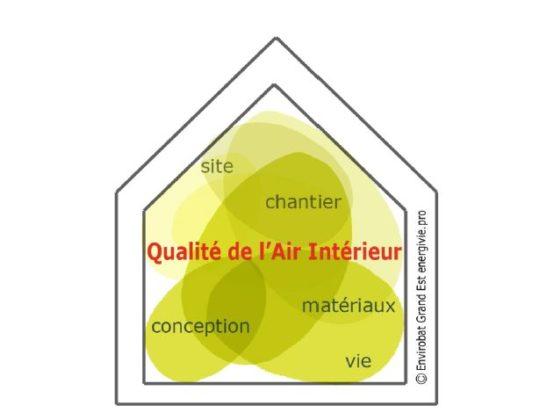 Cycle de 3 conférences en ligne sur la qualité de l'air intérieur
